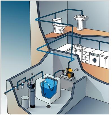 Внутренняя прокладка канализации